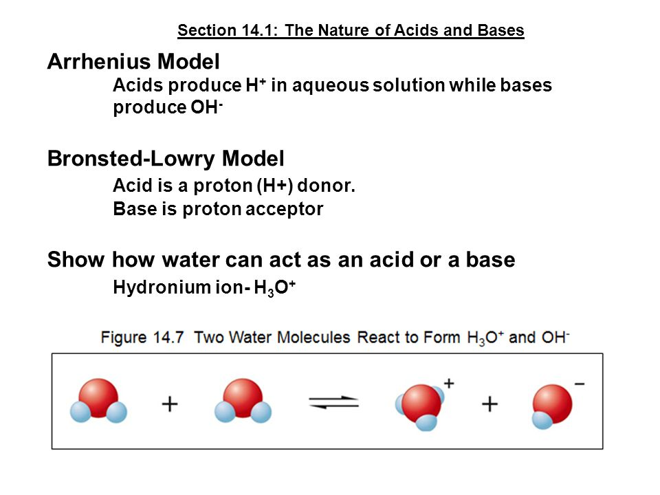 Acid is a proton (H+) donor.
