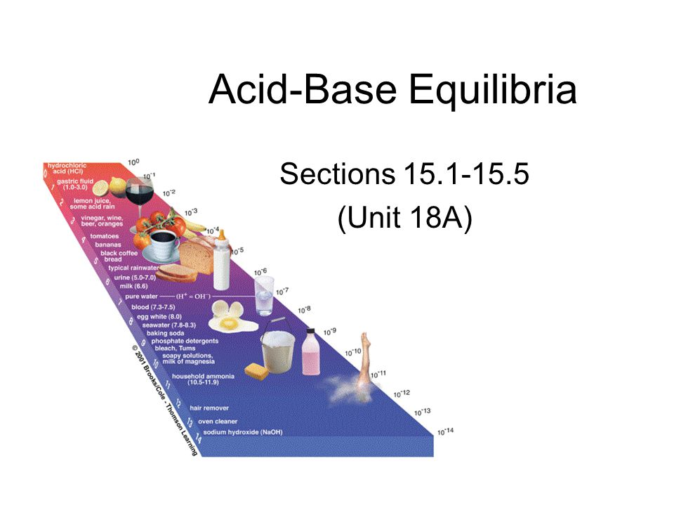 Acid-Base Equilibria Sections 15.1-15.5 (Unit 18A)