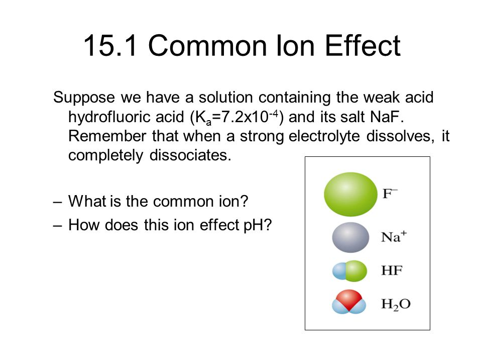 15.1 Common Ion Effect