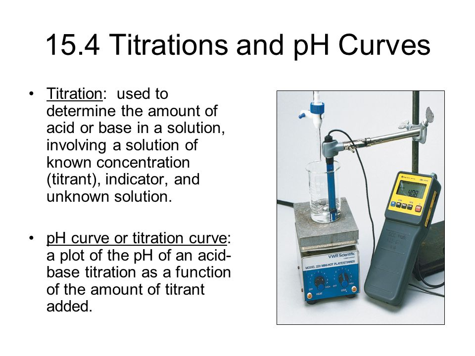 15.4 Titrations and pH Curves