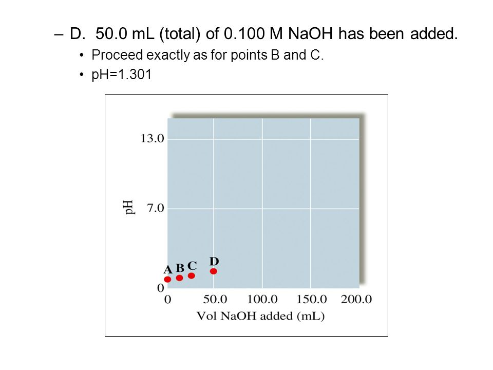 D. 50.0 mL (total) of 0.100 M NaOH has been added.