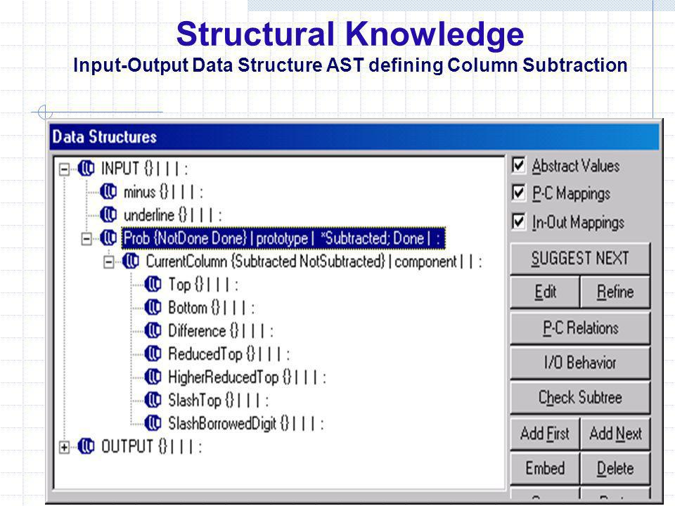 Structural Knowledge Input-Output Data Structure AST defining Column Subtraction