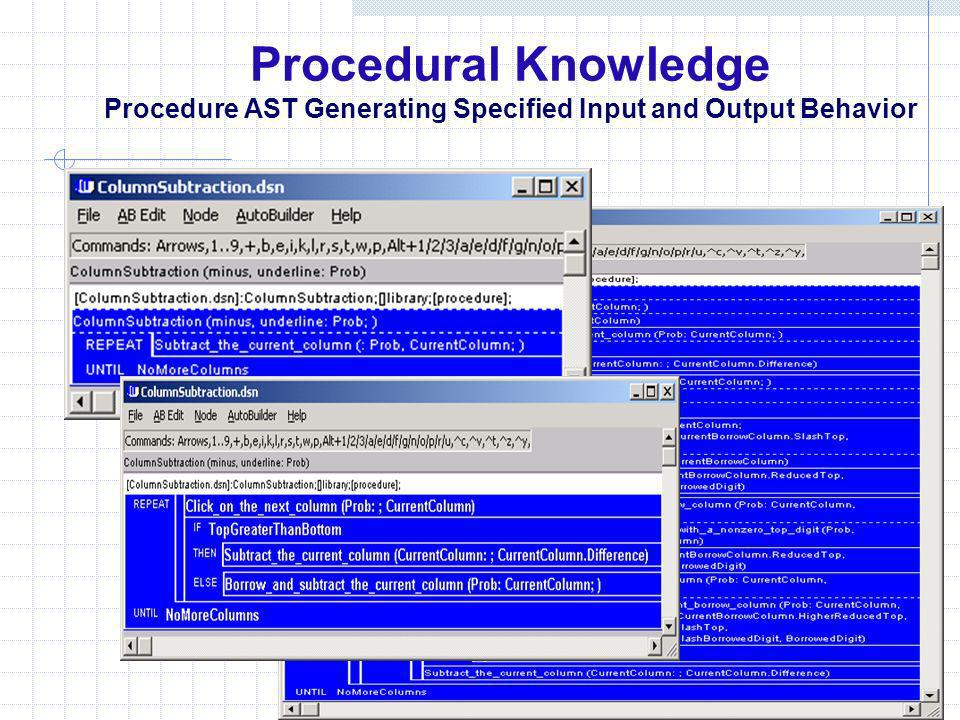 Procedural Knowledge Procedure AST Generating Specified Input and Output Behavior