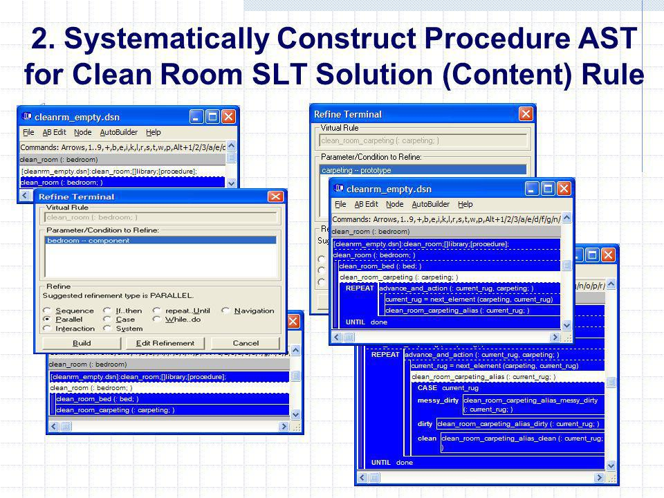 2. Systematically Construct Procedure AST for Clean Room SLT Solution (Content) Rule