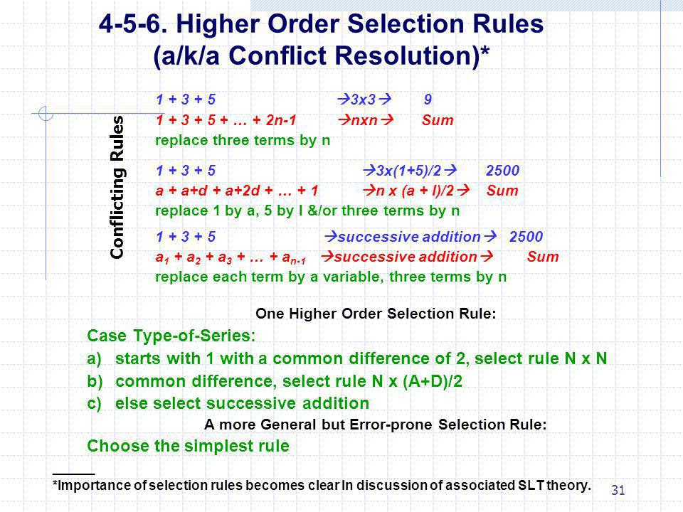 Higher Order Selection Rules (a/k/a Conflict Resolution)*