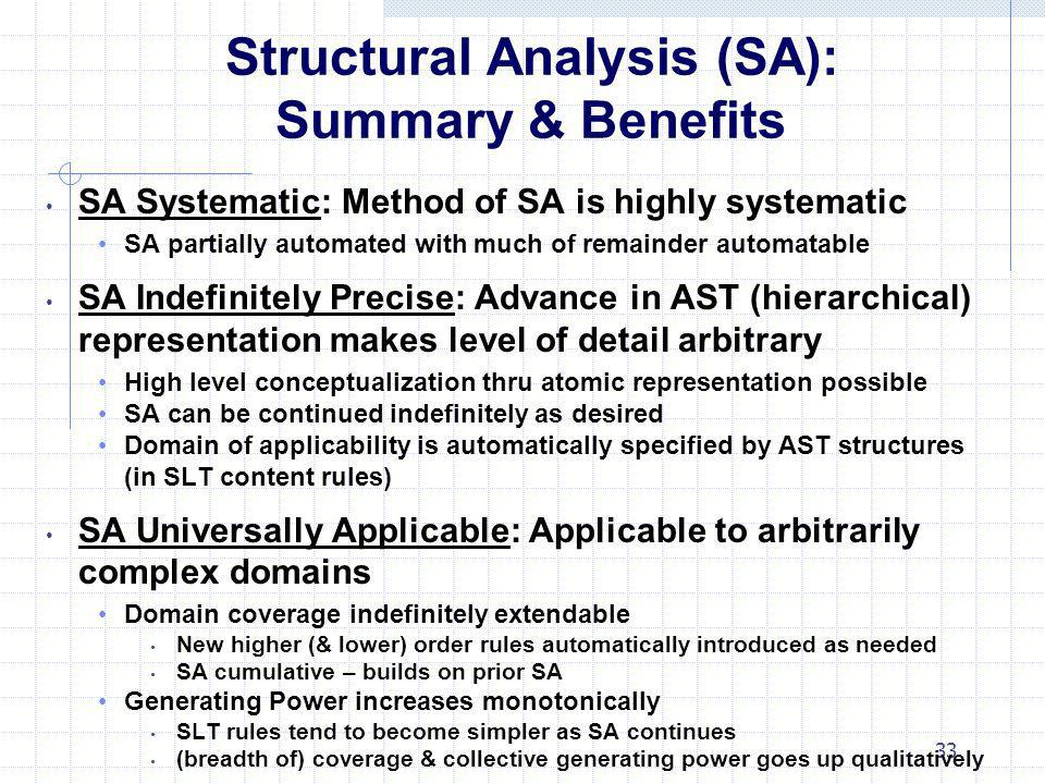 Structural Analysis (SA): Summary & Benefits