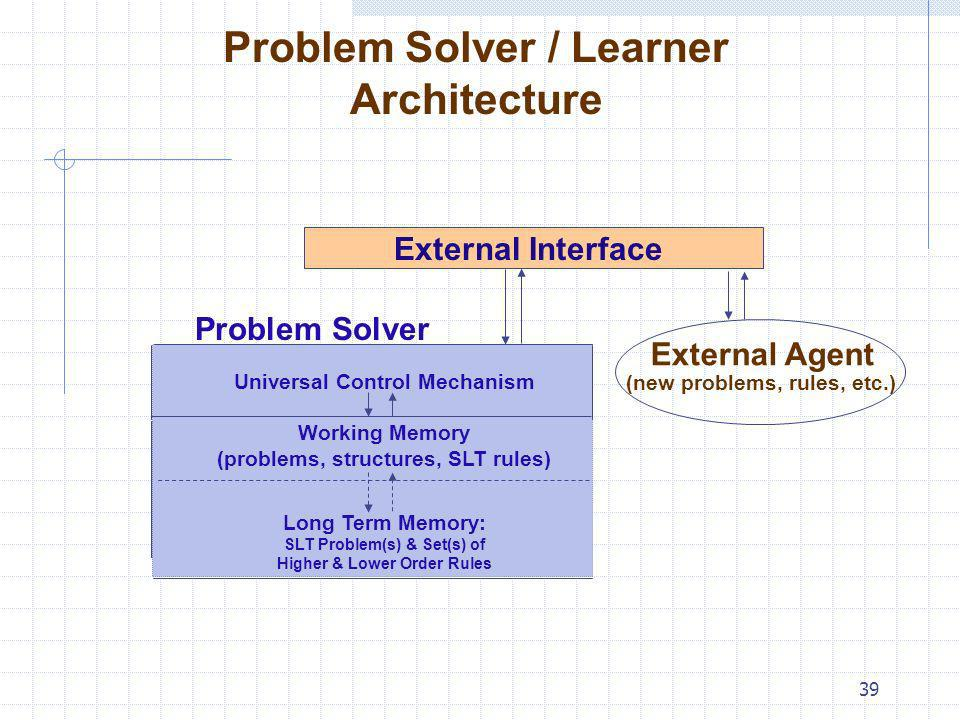 Problem Solver / Learner Architecture