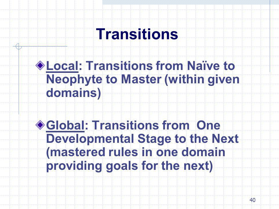Transitions Local: Transitions from Naïve to Neophyte to Master (within given domains)