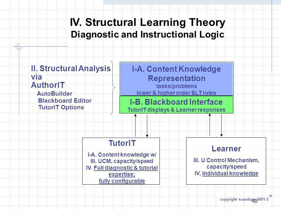IV. Structural Learning Theory