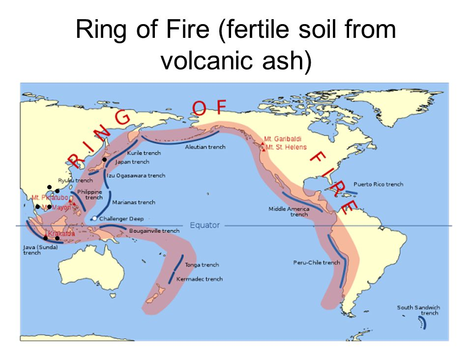 Ring of Fire (fertile soil from volcanic ash)