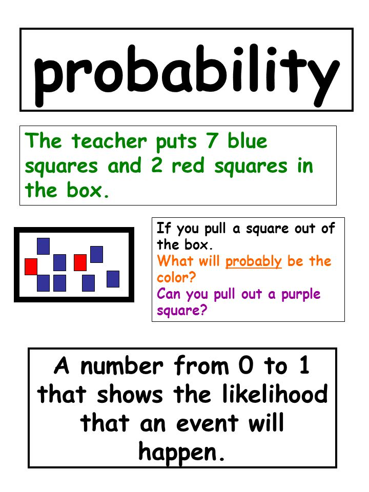 probability The teacher puts 7 blue squares and 2 red squares in the box. If you pull a square out of the box.