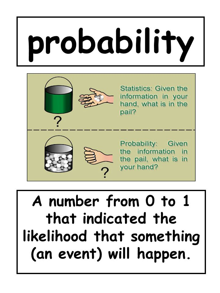 probability A number from 0 to 1 that indicated the likelihood that something (an event) will happen.