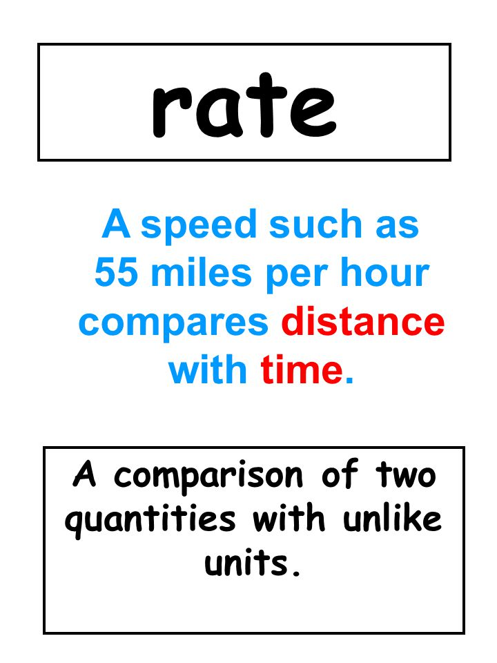 A comparison of two quantities with unlike units.