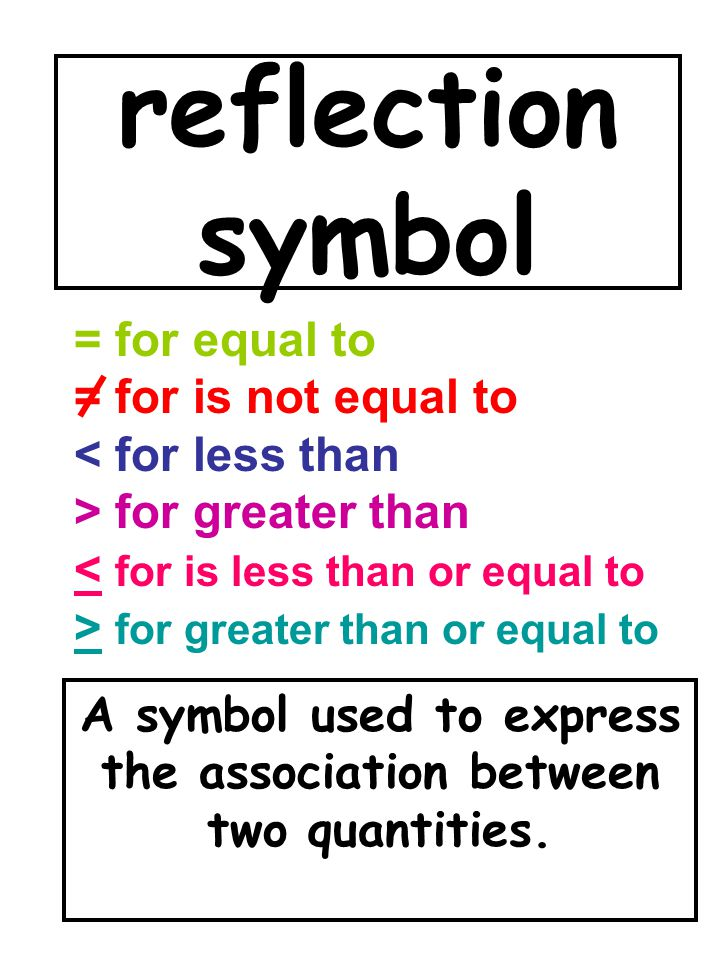 A symbol used to express the association between two quantities.