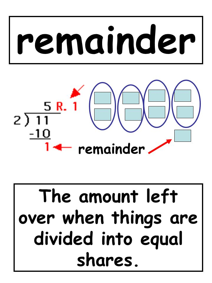 The amount left over when things are divided into equal shares.