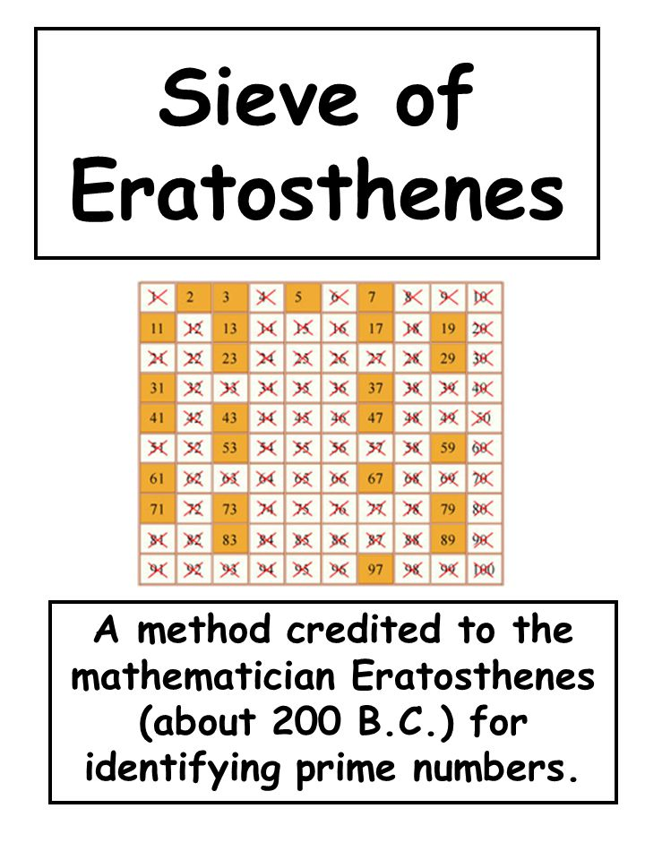 Sieve of Eratosthenes A method credited to the mathematician Eratosthenes (about 200 B.C.) for identifying prime numbers.