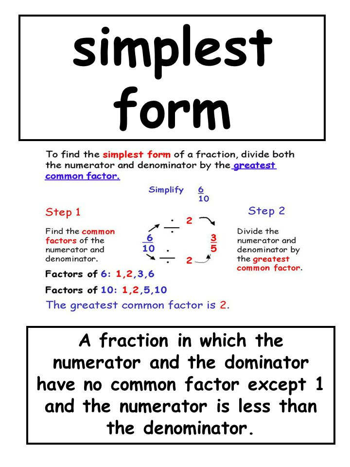 simplest form A fraction in which the numerator and the dominator have no common factor except 1 and the numerator is less than the denominator.