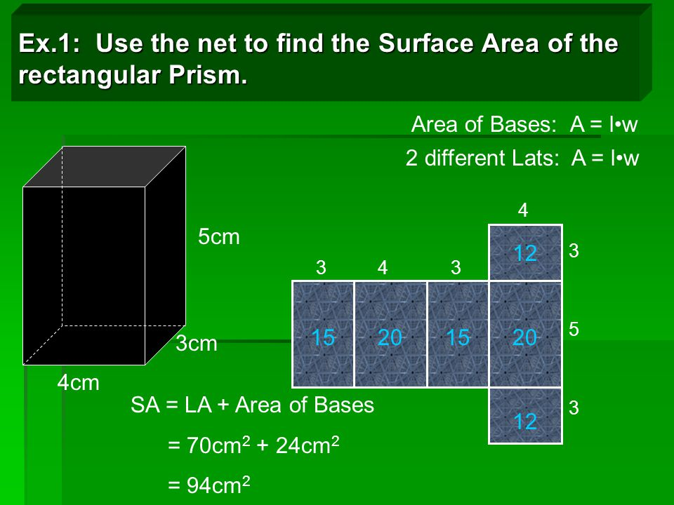Ex.1: Use the net to find the Surface Area of the rectangular Prism.