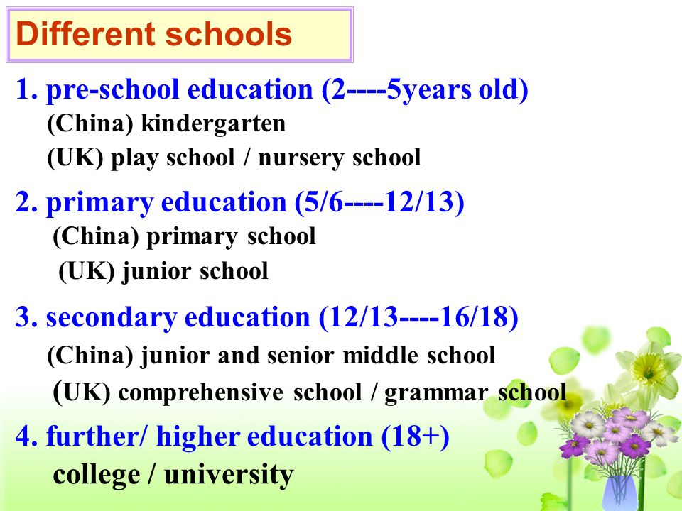 Different schools 1. pre-school education (2----5years old)