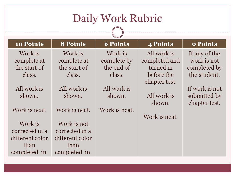 Daily Work Rubric 10 Points 8 Points 6 Points 4 Points 0 Points