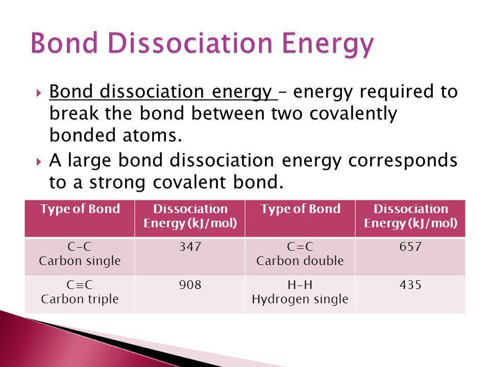 Chapter 8 Covalent Bonding Ppt Video Online Download