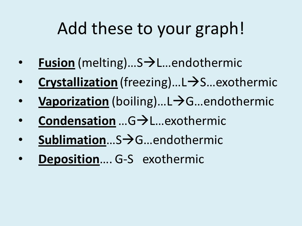 Add these to your graph! Fusion (melting)…SL…endothermic