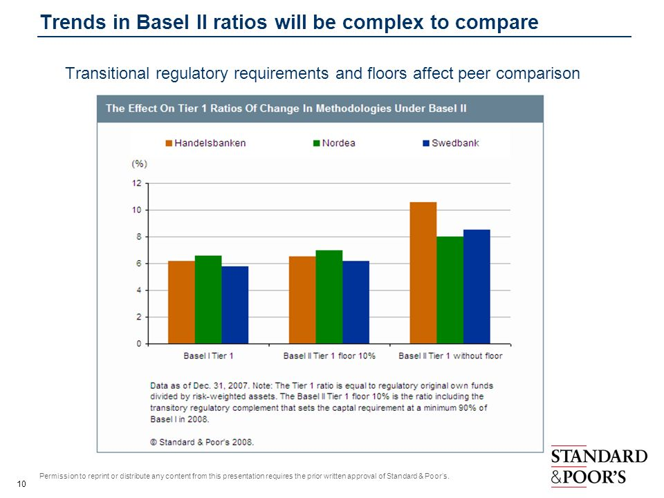 Trends in Basel II ratios will be complex to compare