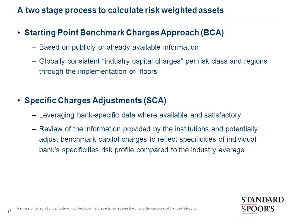 A two stage process to calculate risk weighted assets