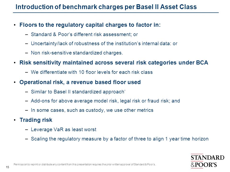 Introduction of benchmark charges per Basel II Asset Class