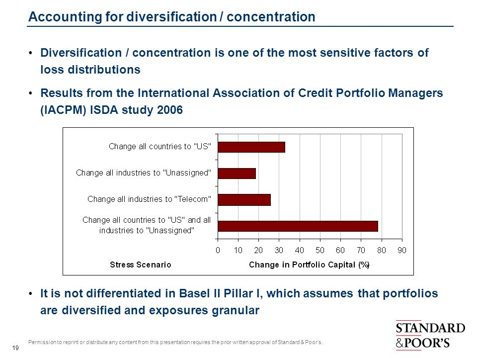 Accounting for diversification / concentration