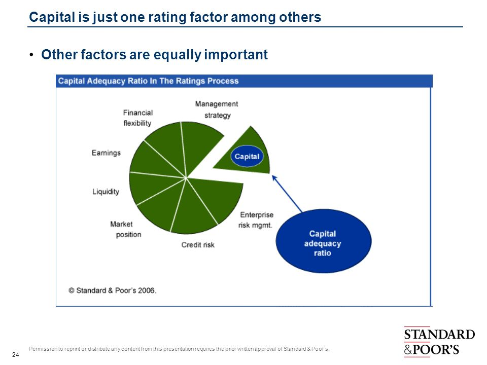 Capital is just one rating factor among others