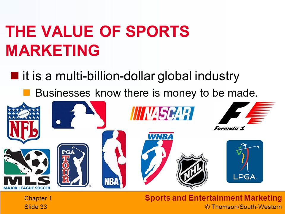 THE VALUE OF SPORTS MARKETING