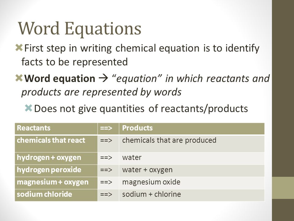 Word Equations First step in writing chemical equation is to identify facts to be represented.