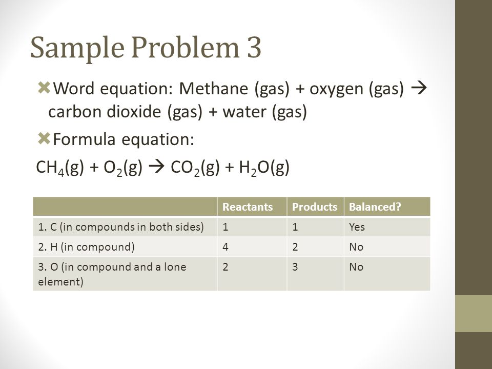Sample Problem 3 Word equation: Methane (gas) + oxygen (gas)  carbon dioxide (gas) + water (gas) Formula equation: