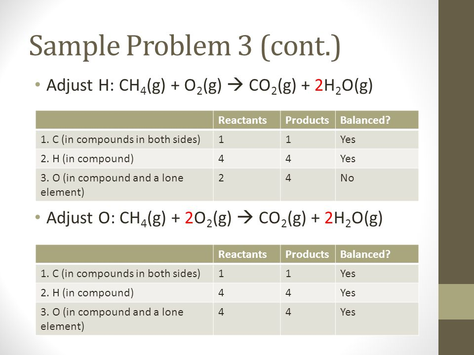 Sample Problem 3 (cont.) Adjust H: CH4(g) + O2(g)  CO2(g) + 2H2O(g)
