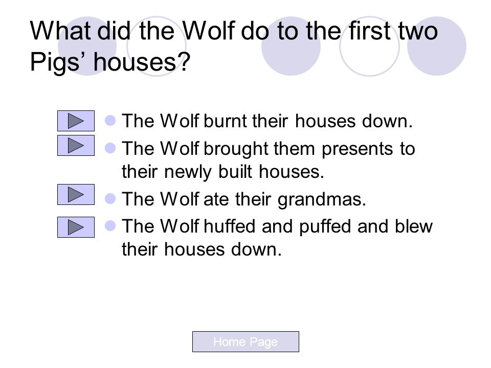 What did the Wolf do to the first two Pigs' houses