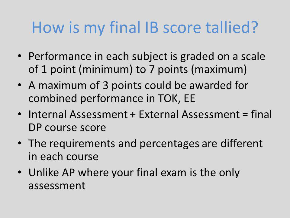 How is my final IB score tallied