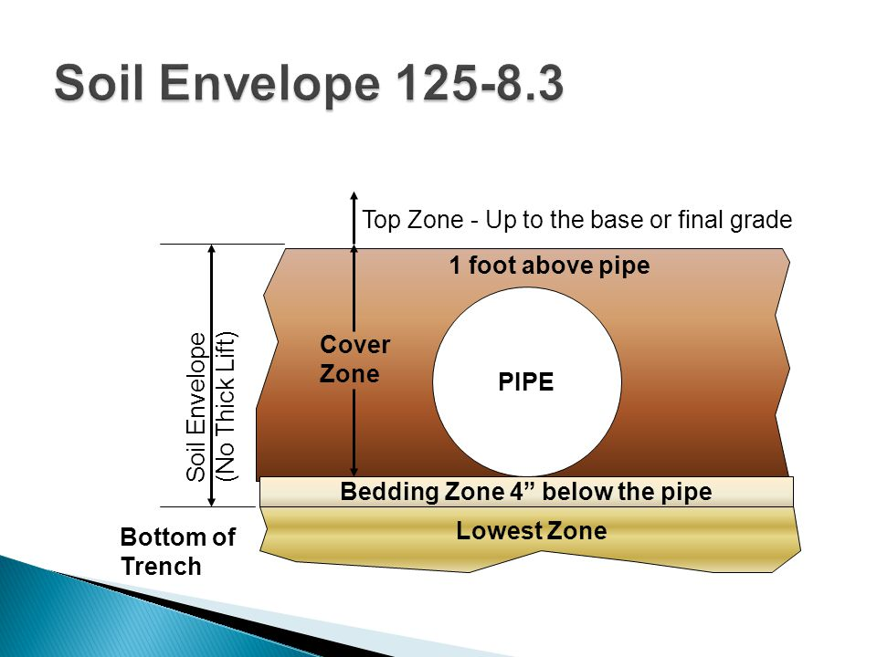 Bedding Zone 4 below the pipe