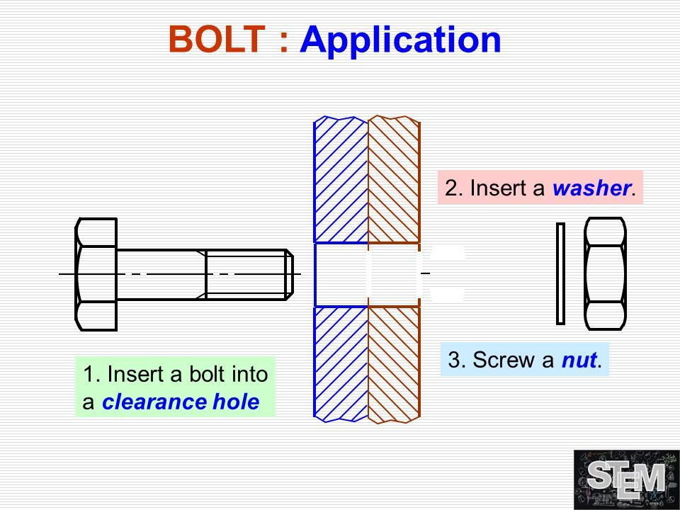 BOLT : Application 2. Insert a washer. 3. Screw a nut.