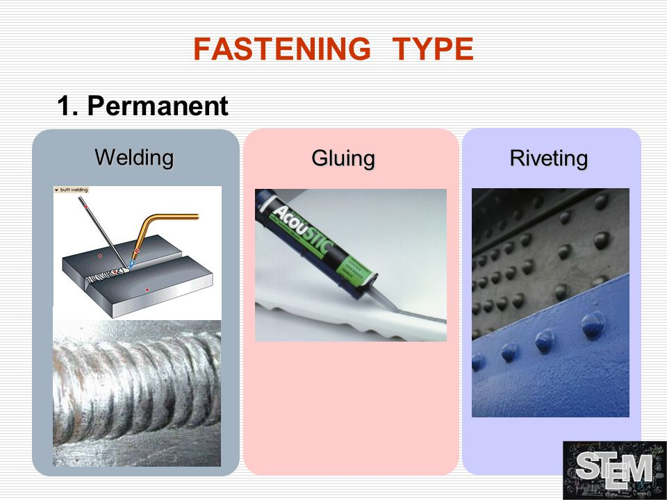 FASTENING TYPE 1. Permanent Welding Gluing Riveting