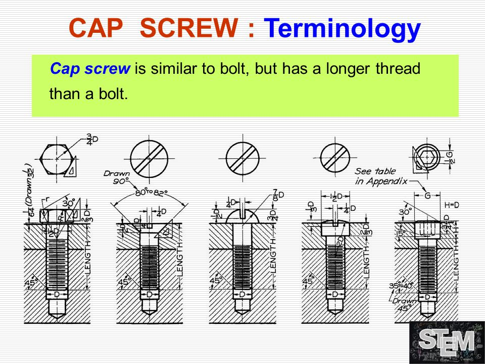 CAP SCREW : Terminology