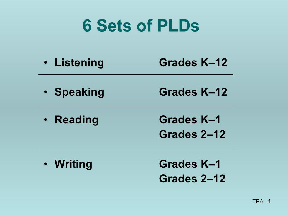 6 Sets of PLDs Listening Grades K–12 Speaking Grades K–12