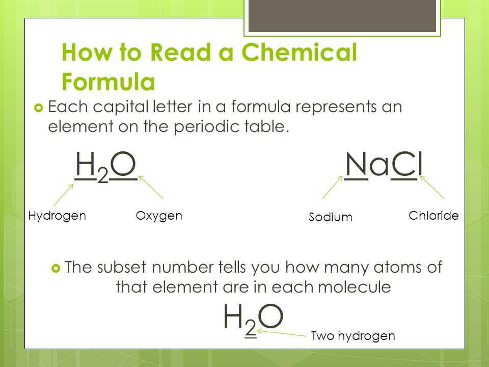 How to Read a Chemical Formula