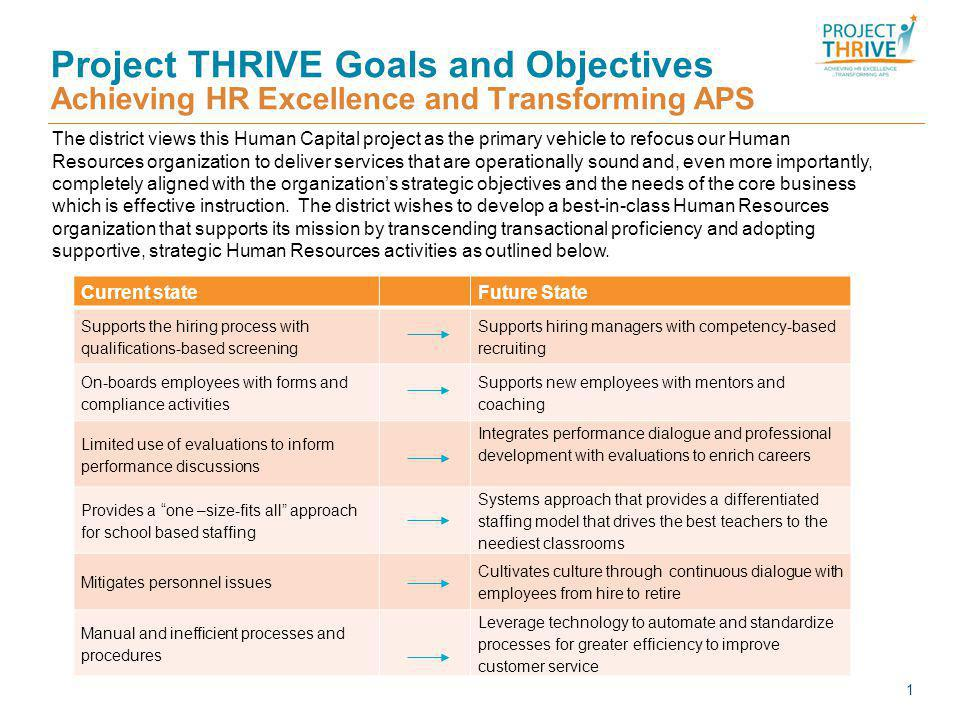 New HR Operating Model Guiding Principles to Align Strategic Priorities