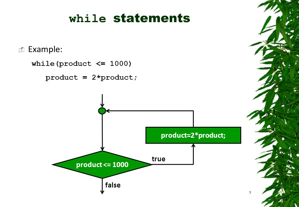 while statements Example: while(product <= 1000)