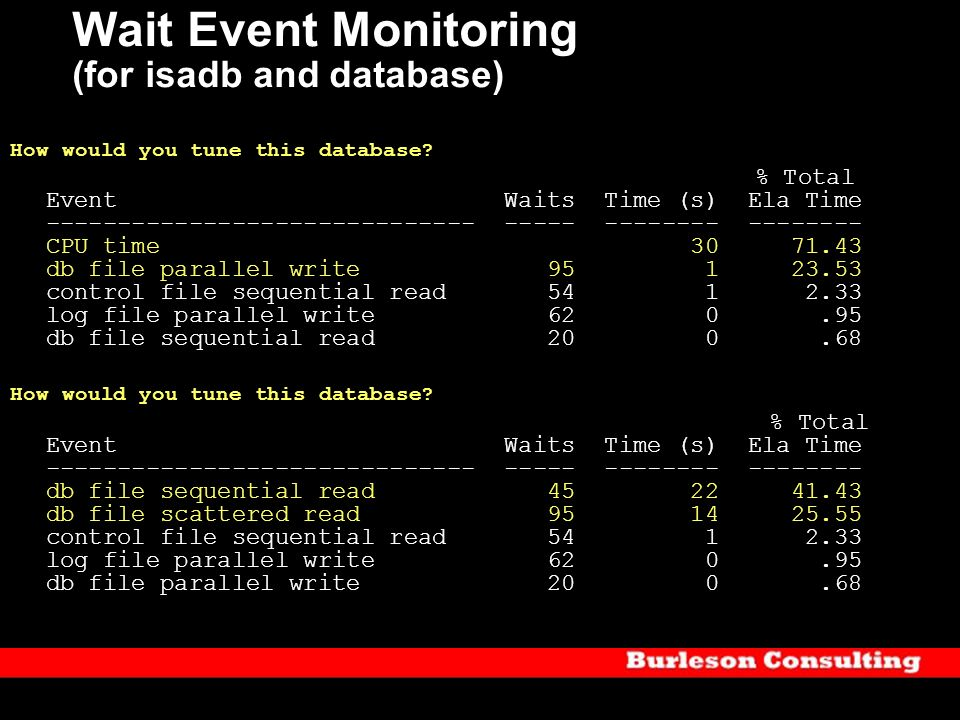 Wait Event Monitoring (for isadb and database)