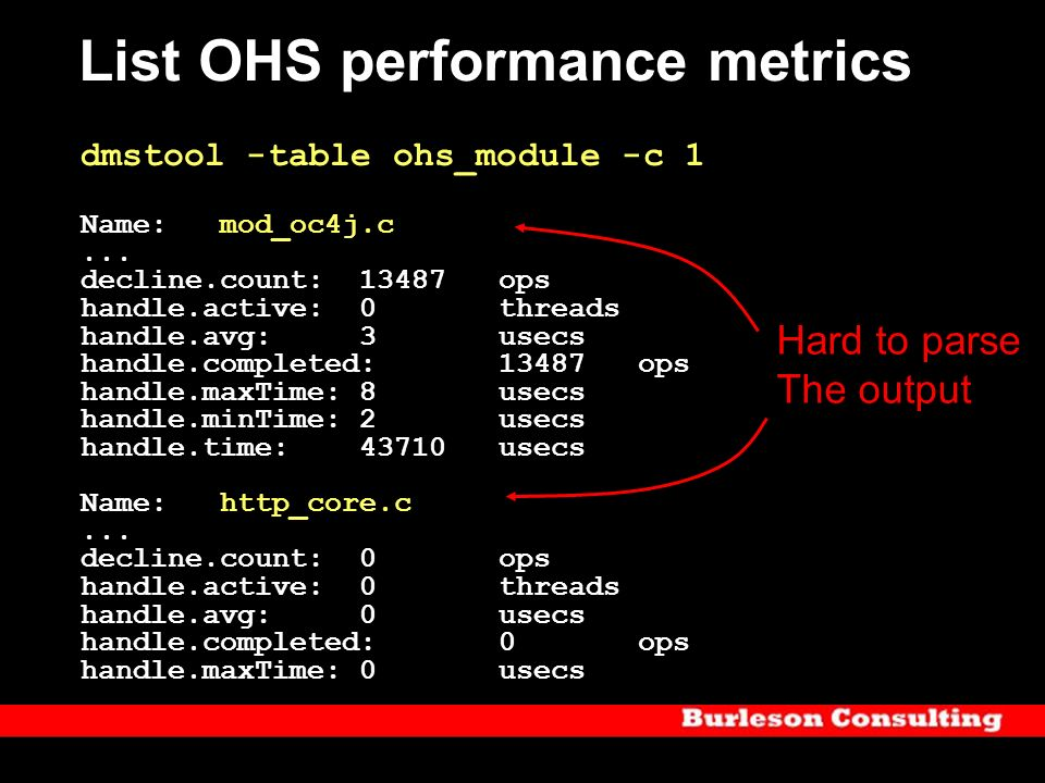 List OHS performance metrics