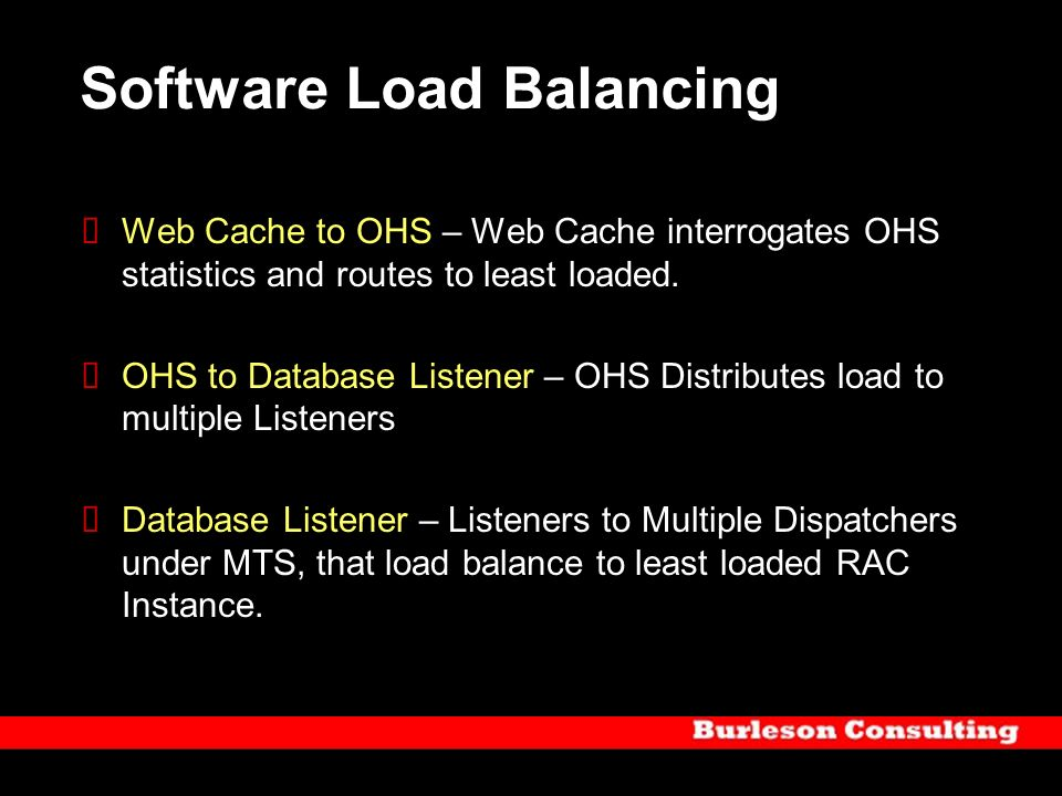 Software Load Balancing