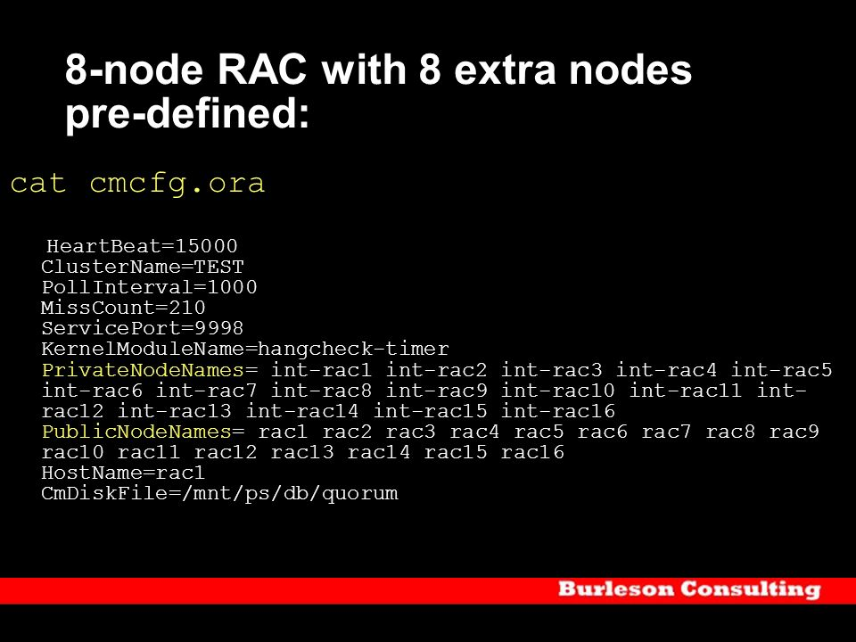 8-node RAC with 8 extra nodes pre-defined: