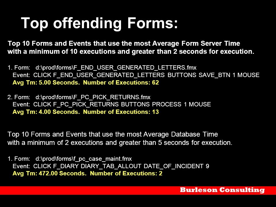Top offending Forms: Top 10 Forms and Events that use the most Average Form Server Time.